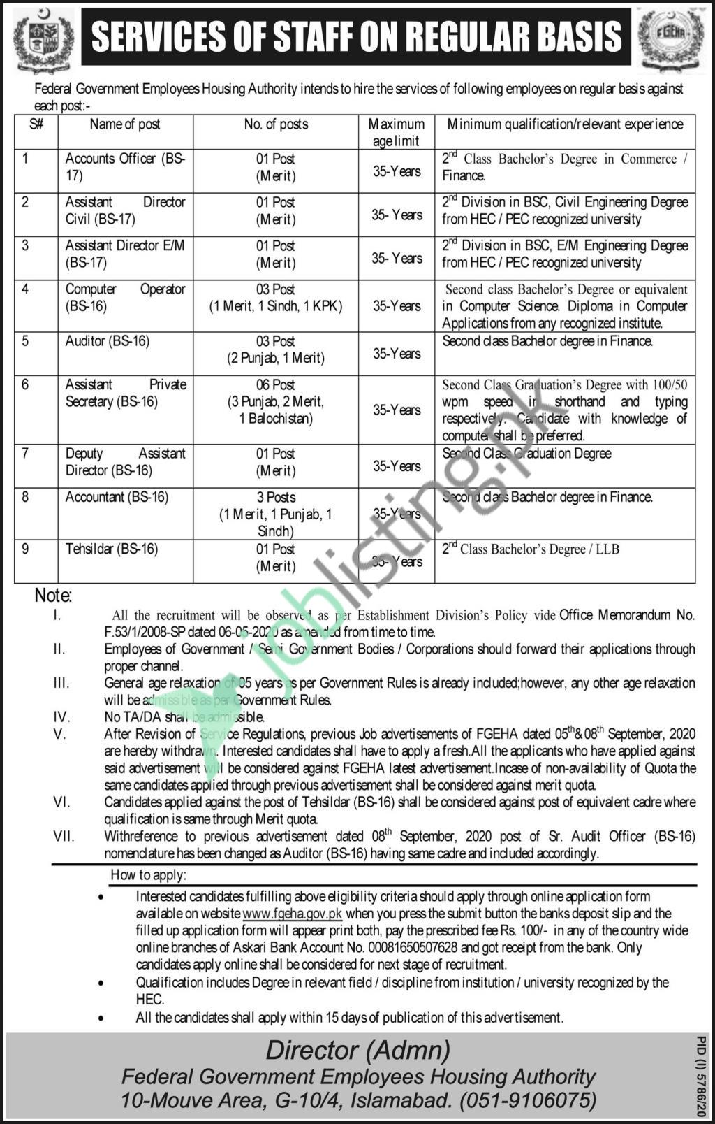 Situations Vacant - FGEHA Federal Govt Employees Housing Authority Islamabad