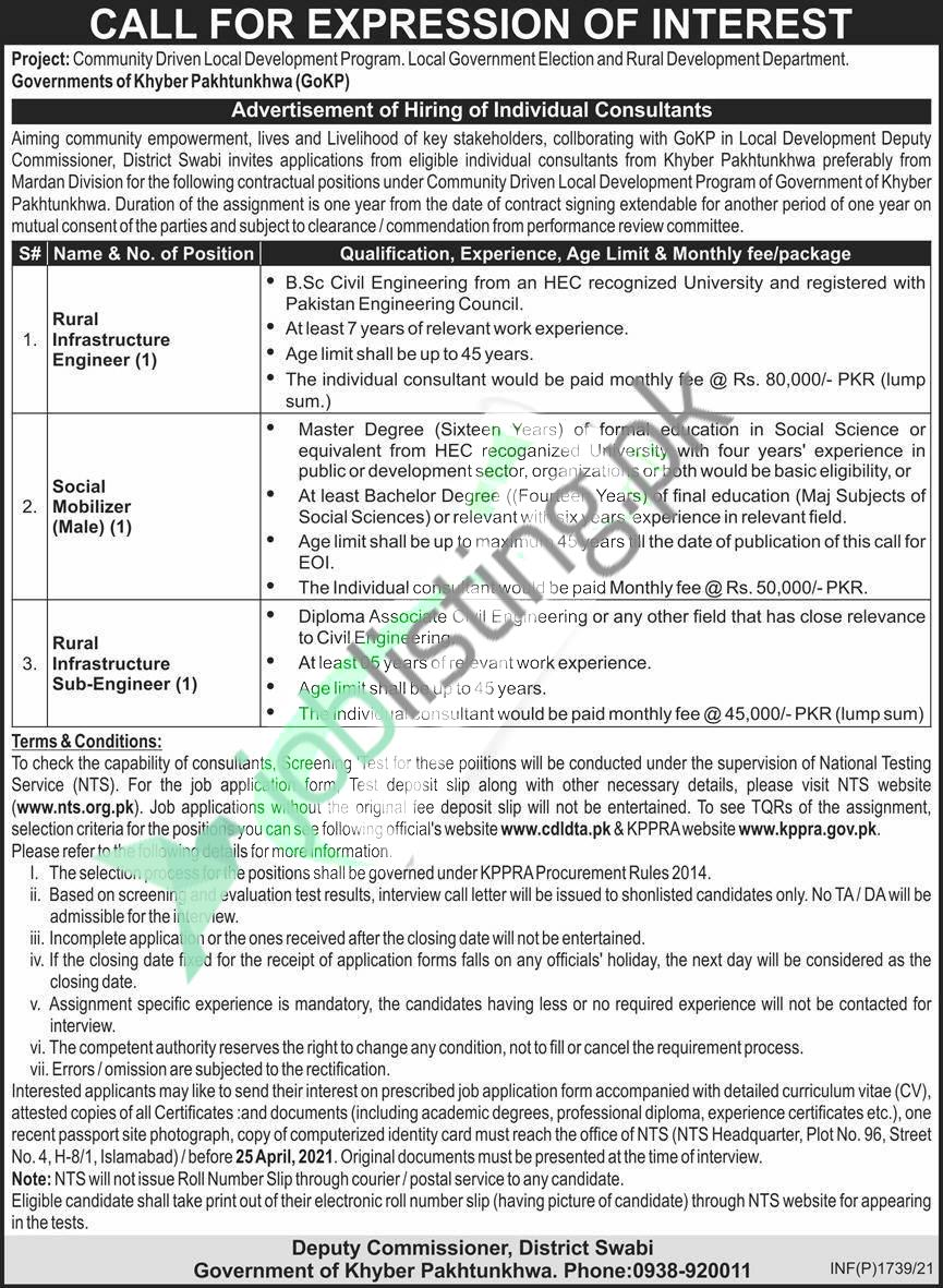 Situations Vacant for Engineers in Deputy Commissioner Office Swabi