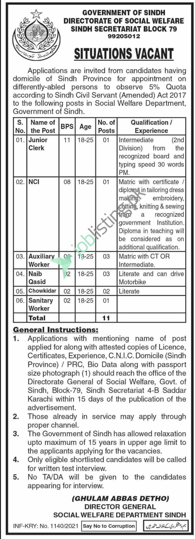 Situation Vacant in Social Welfare Department Sindh