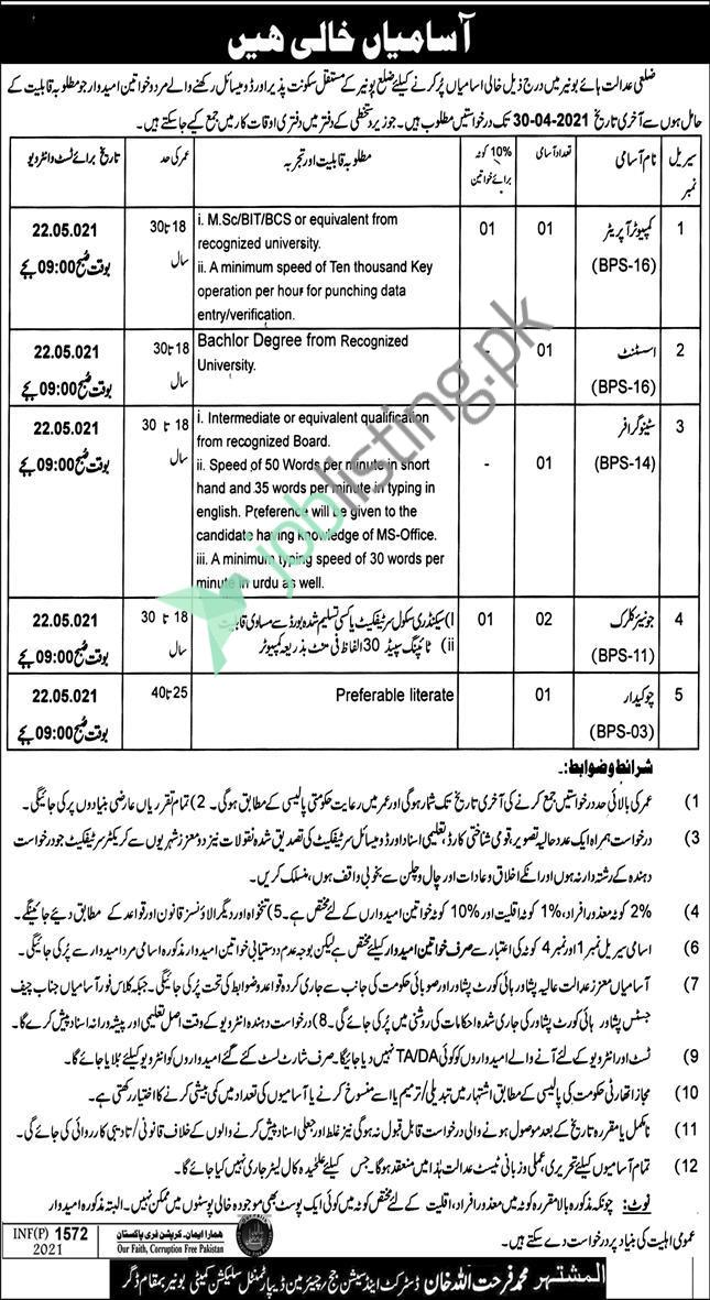 Positions Vacant in District and Session Court Buner