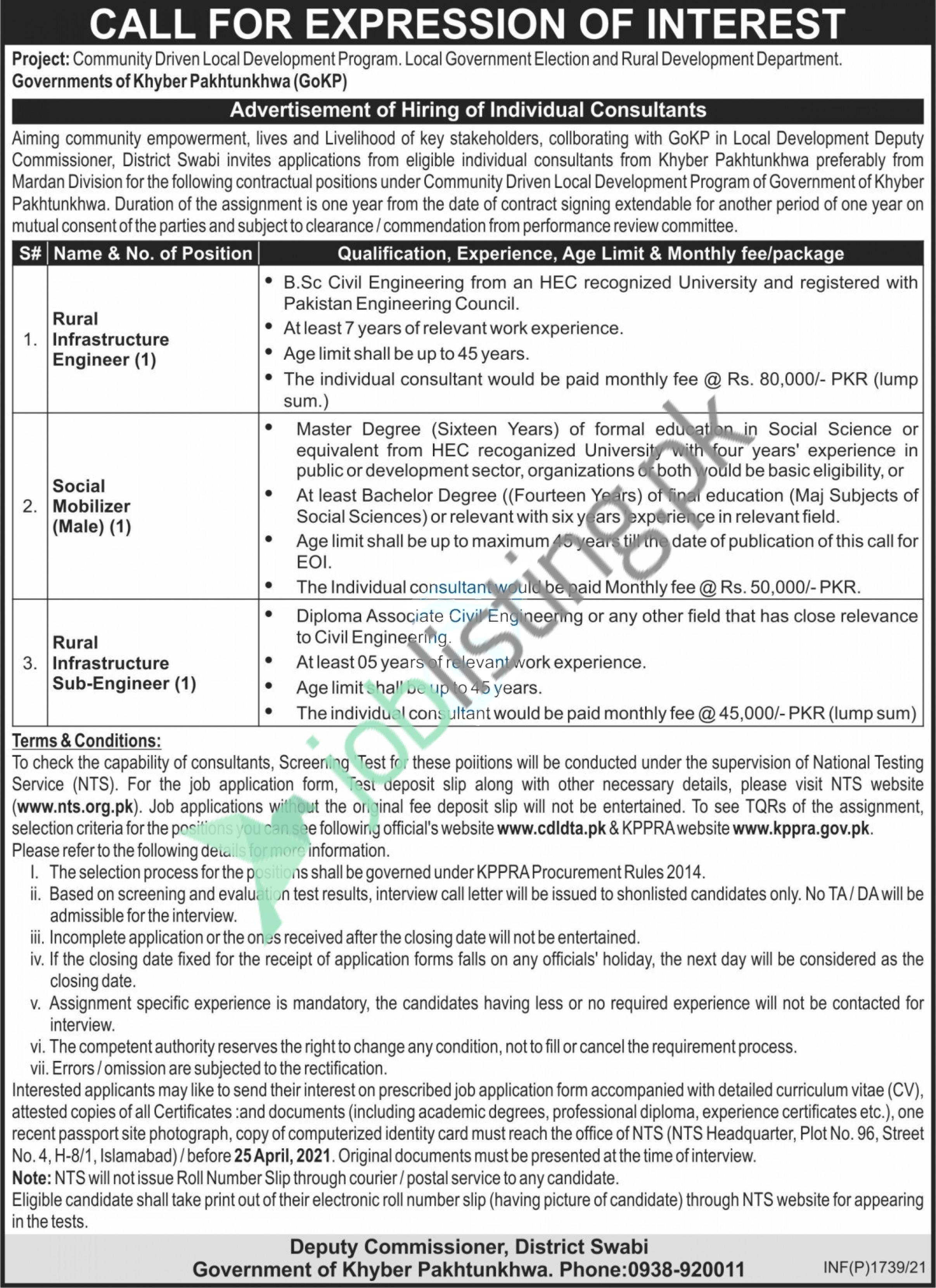 Situation Vacant in Deputy Commissioner Office Swabi
