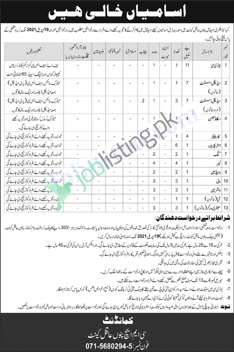 CMH Combined Military Hospital Pano Aqil Jobs 2021