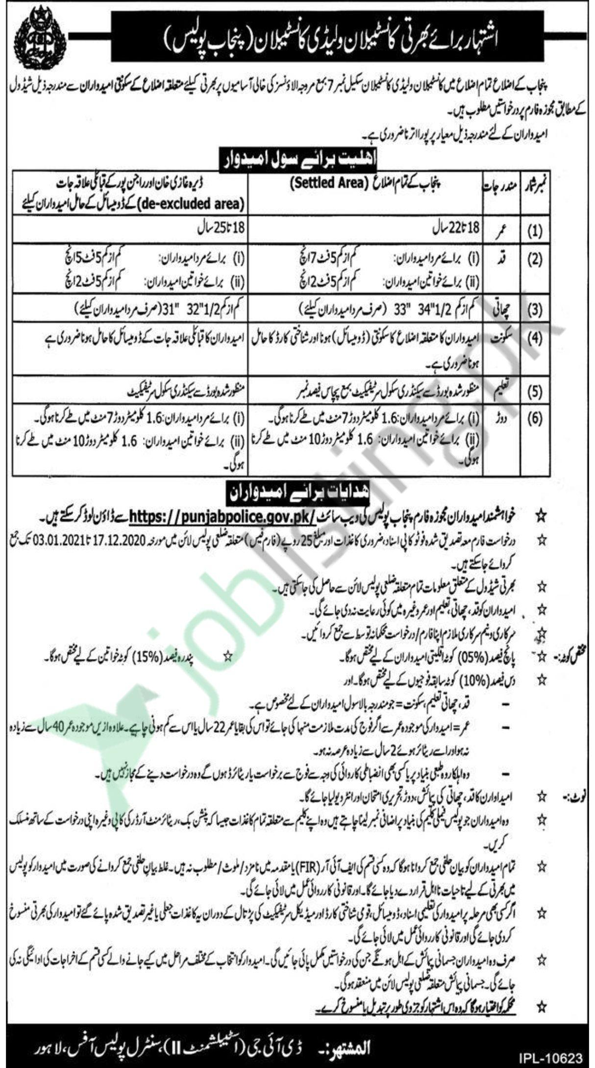 Latest Punjab Police Constable Jobs 2020 Application Form