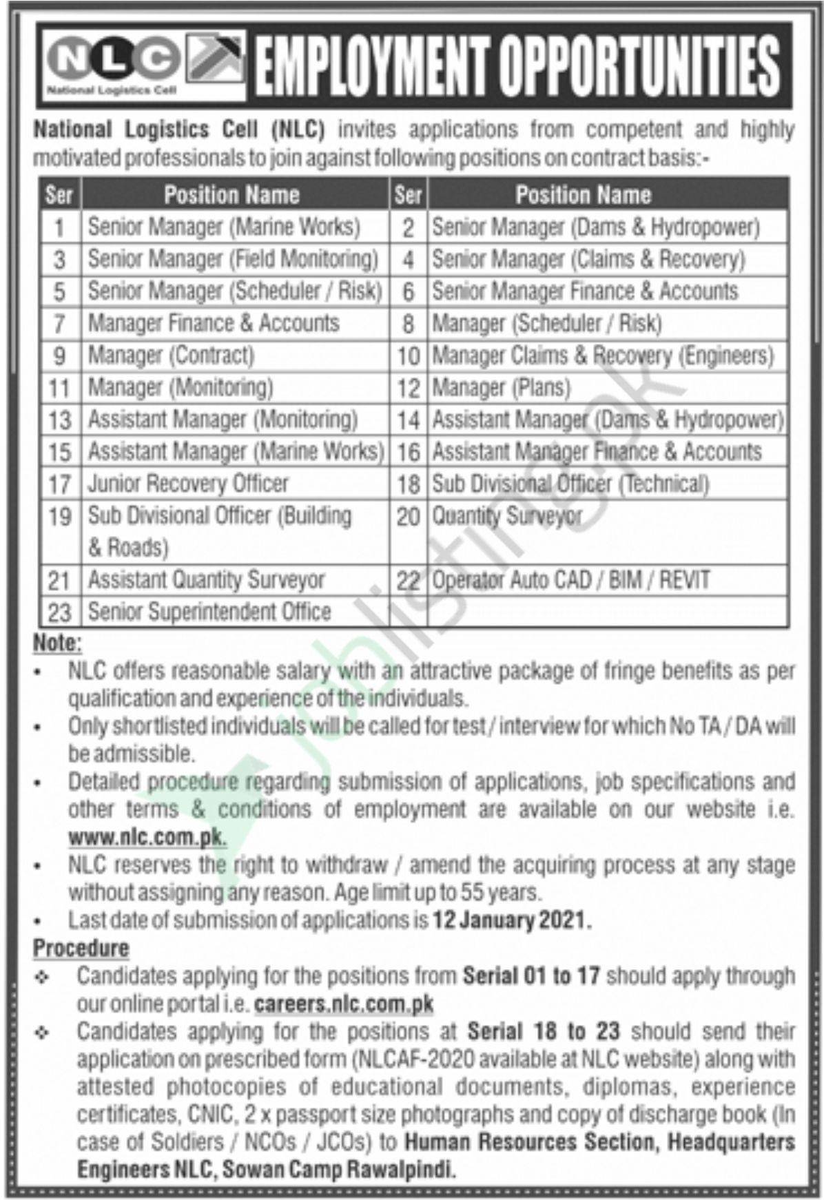National Logistics Cell (NLC) Jobs 2020 for Assistant Managers