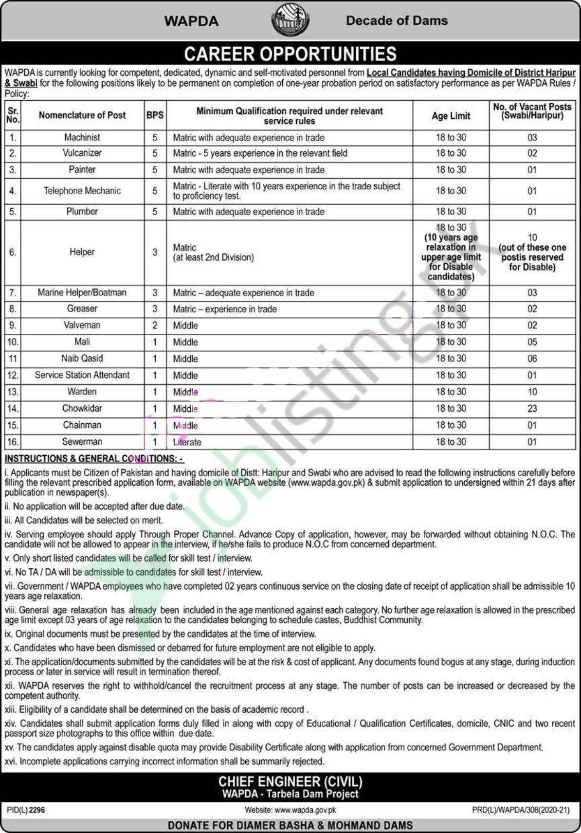 WAPDA Jobs 2021 Feb Advertisement (Apply Online)