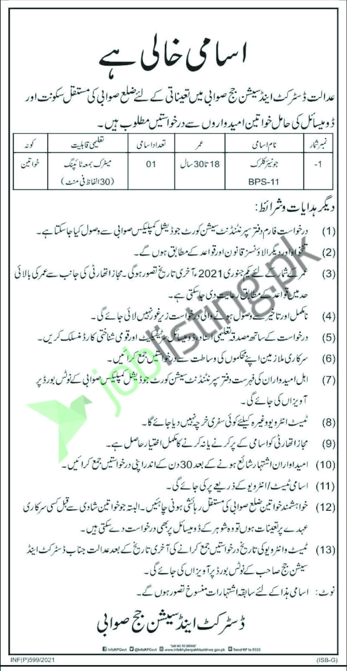 District & Session Court Swabi Jobs 2021 for Clerk 2021