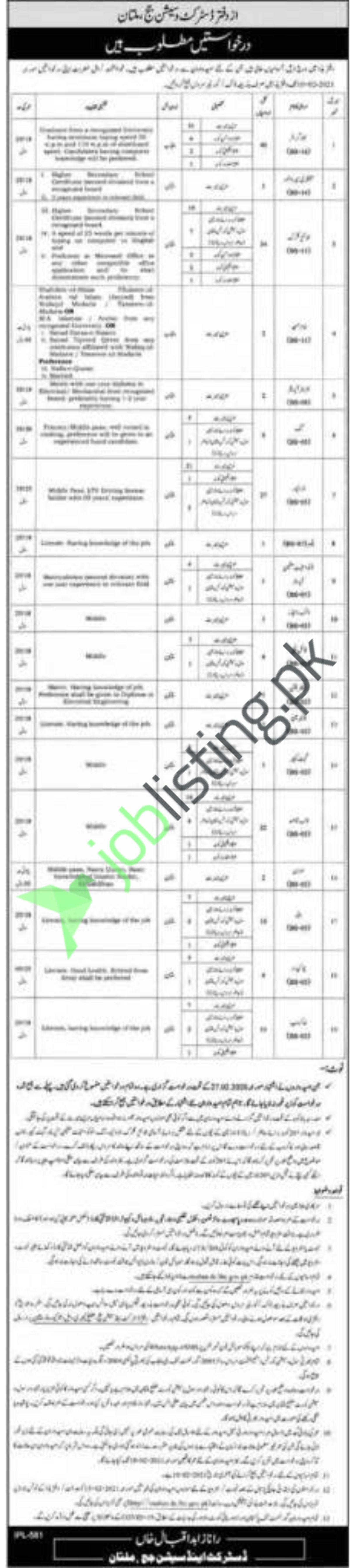 District and Session Court Jobs 2021 in Multan Latest