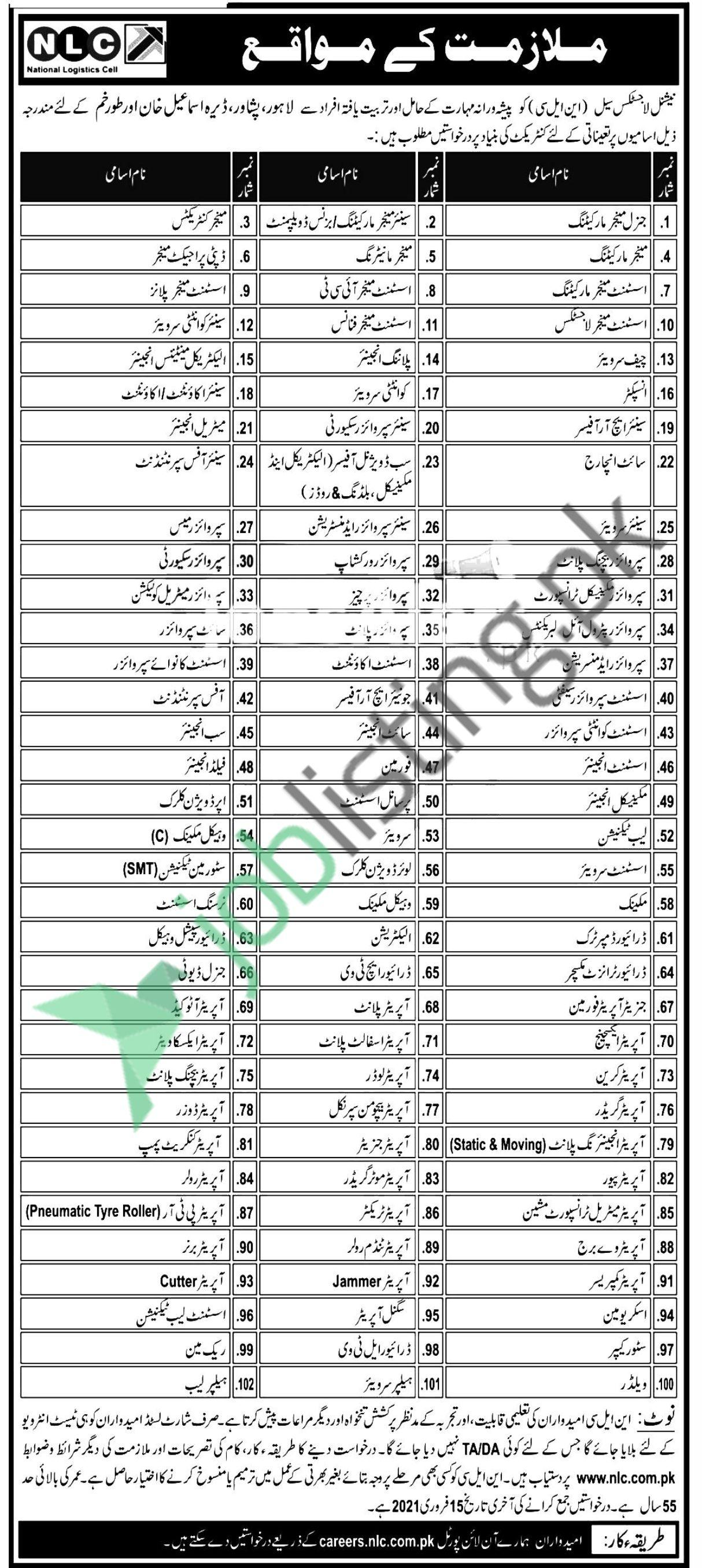 General Manager Jobs 2021 in National Logistics Cell