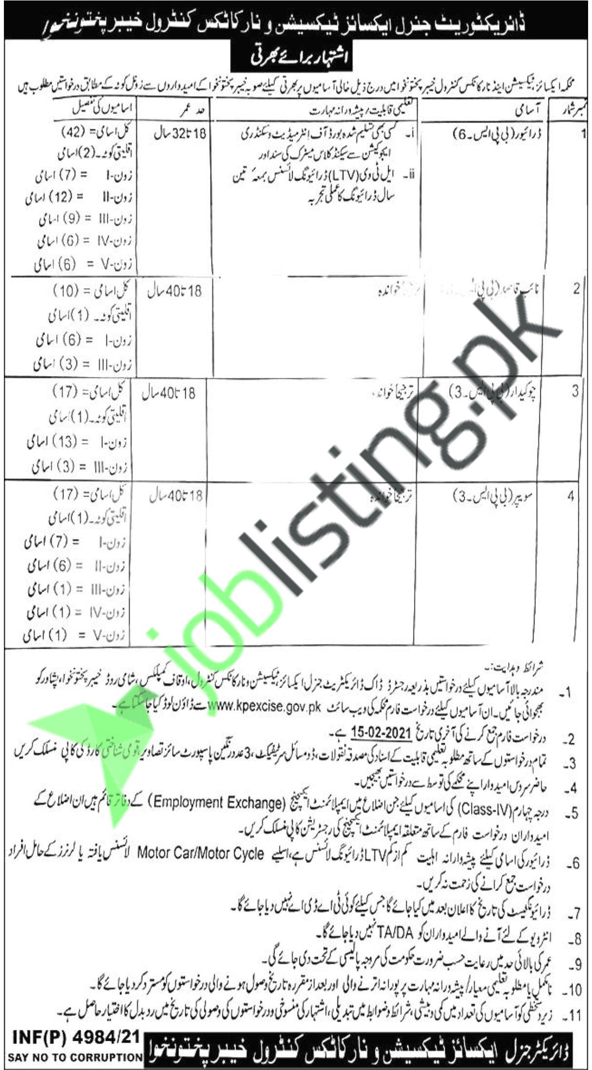 Excise and Taxation Department Jobs 2021 in Khyber Pakhtunkhwa