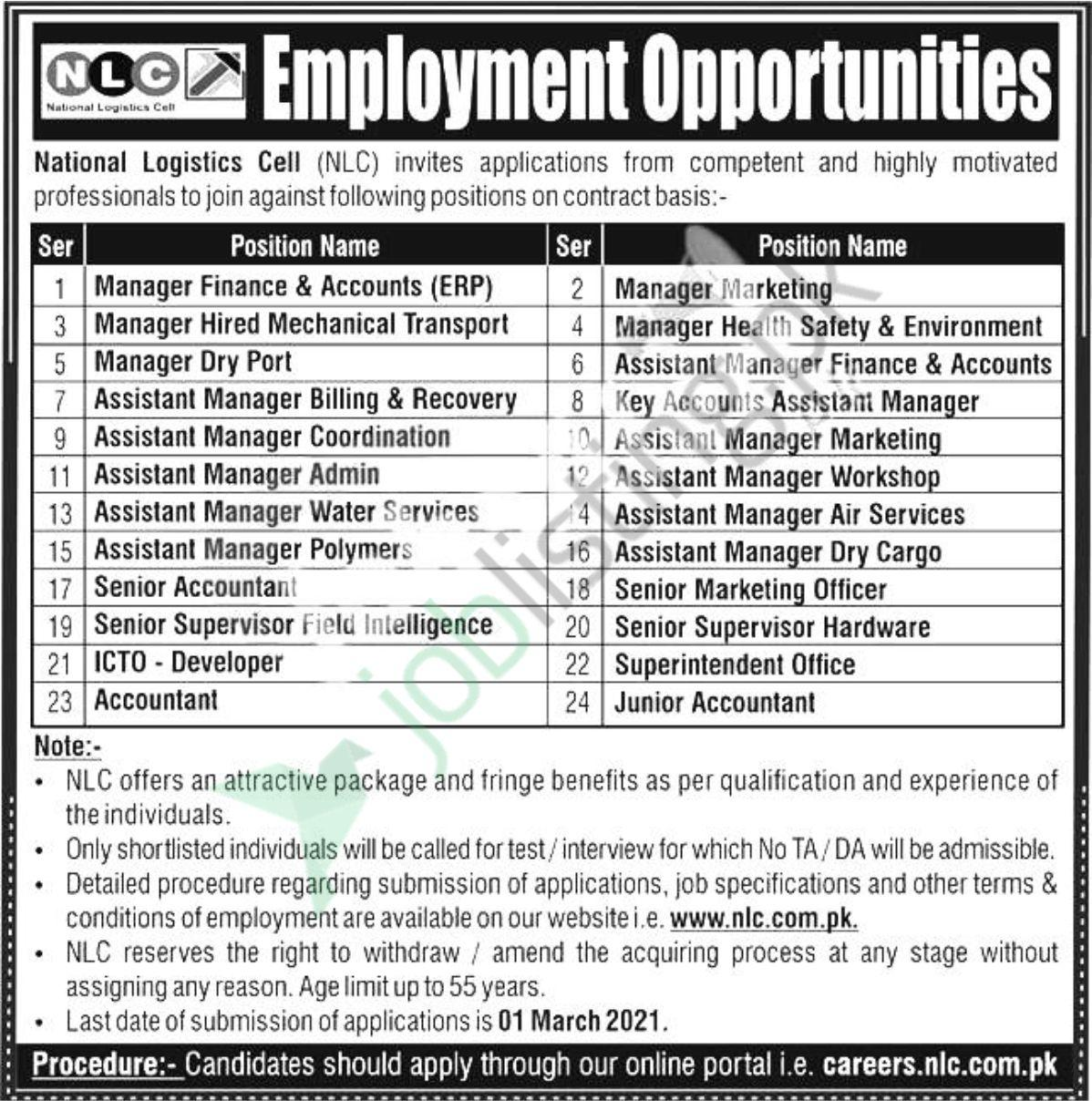 Manager Jobs in NLC Jobs 2021 National Logistic Cell