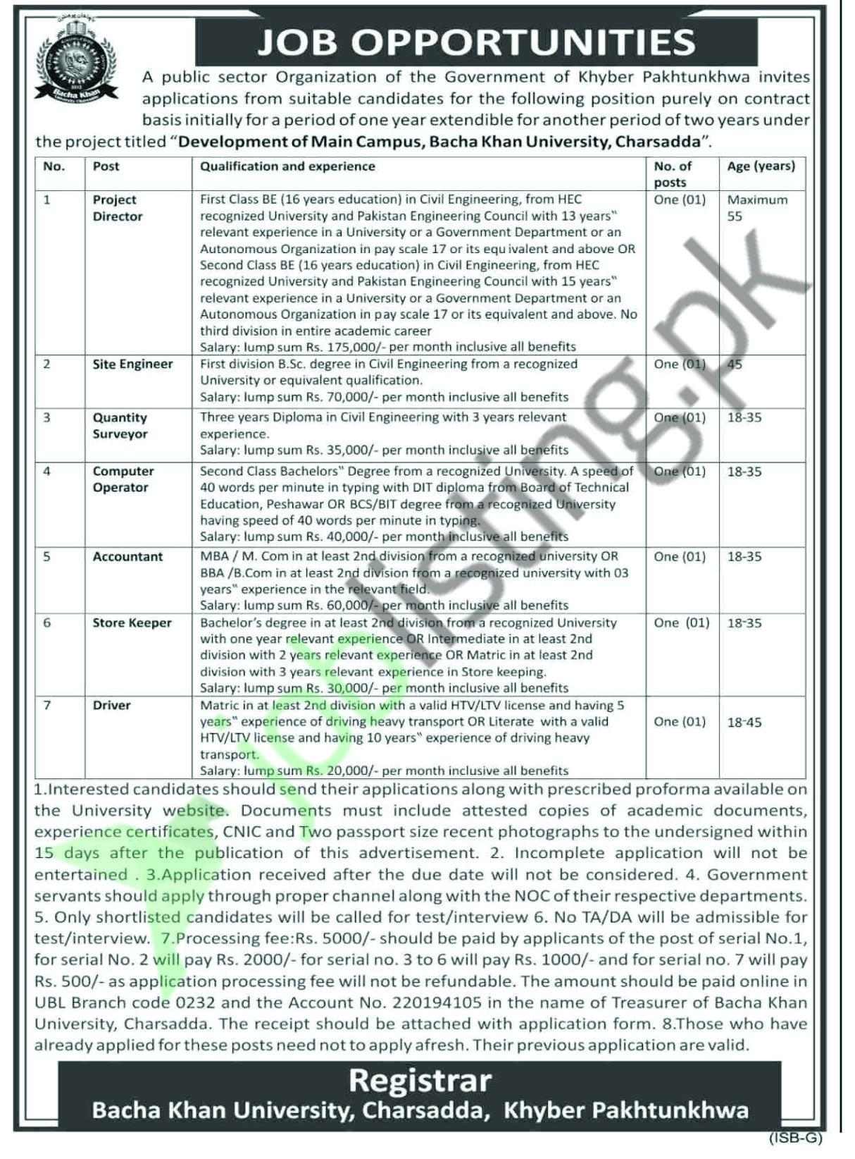 Public Sector Organization Jobs 2021 for Project Director