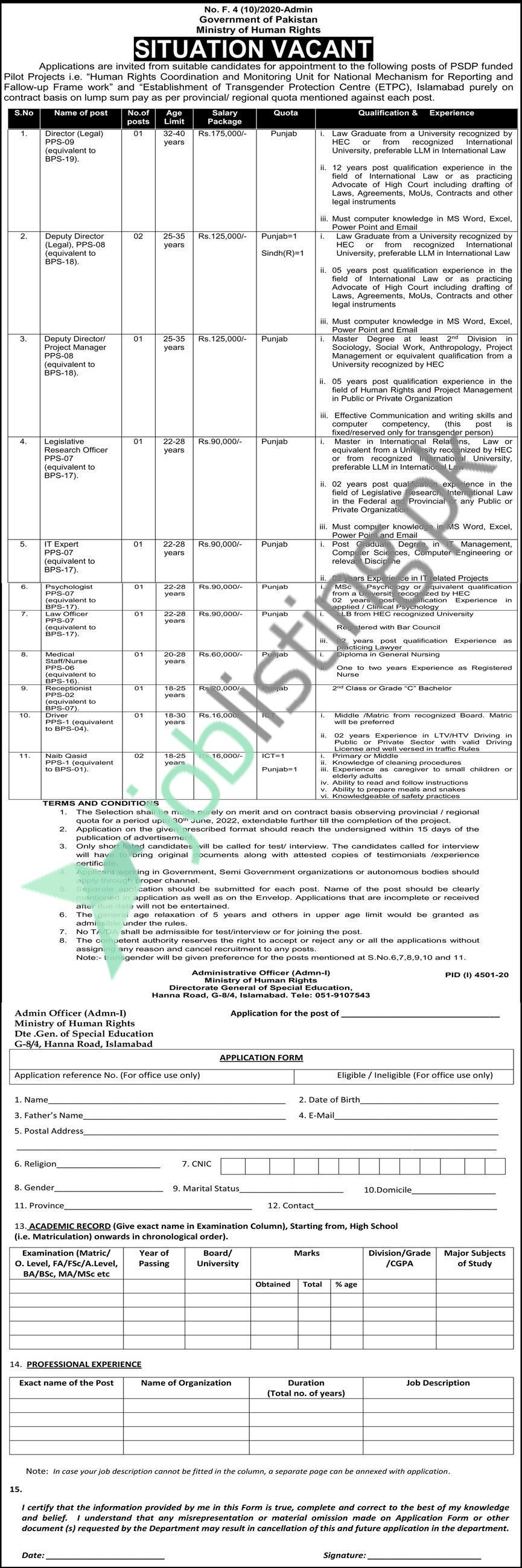 Ministry of Human Rights Pakistan Jobs 2021 BPS-19 to BPS-01 Latest Vacancies