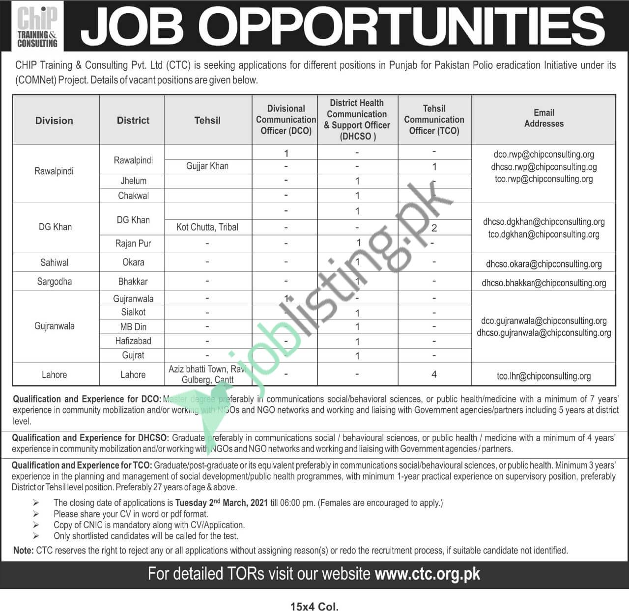 Chip Training & Consulting Pvt Ltd Jobs 2021 in Pakistan