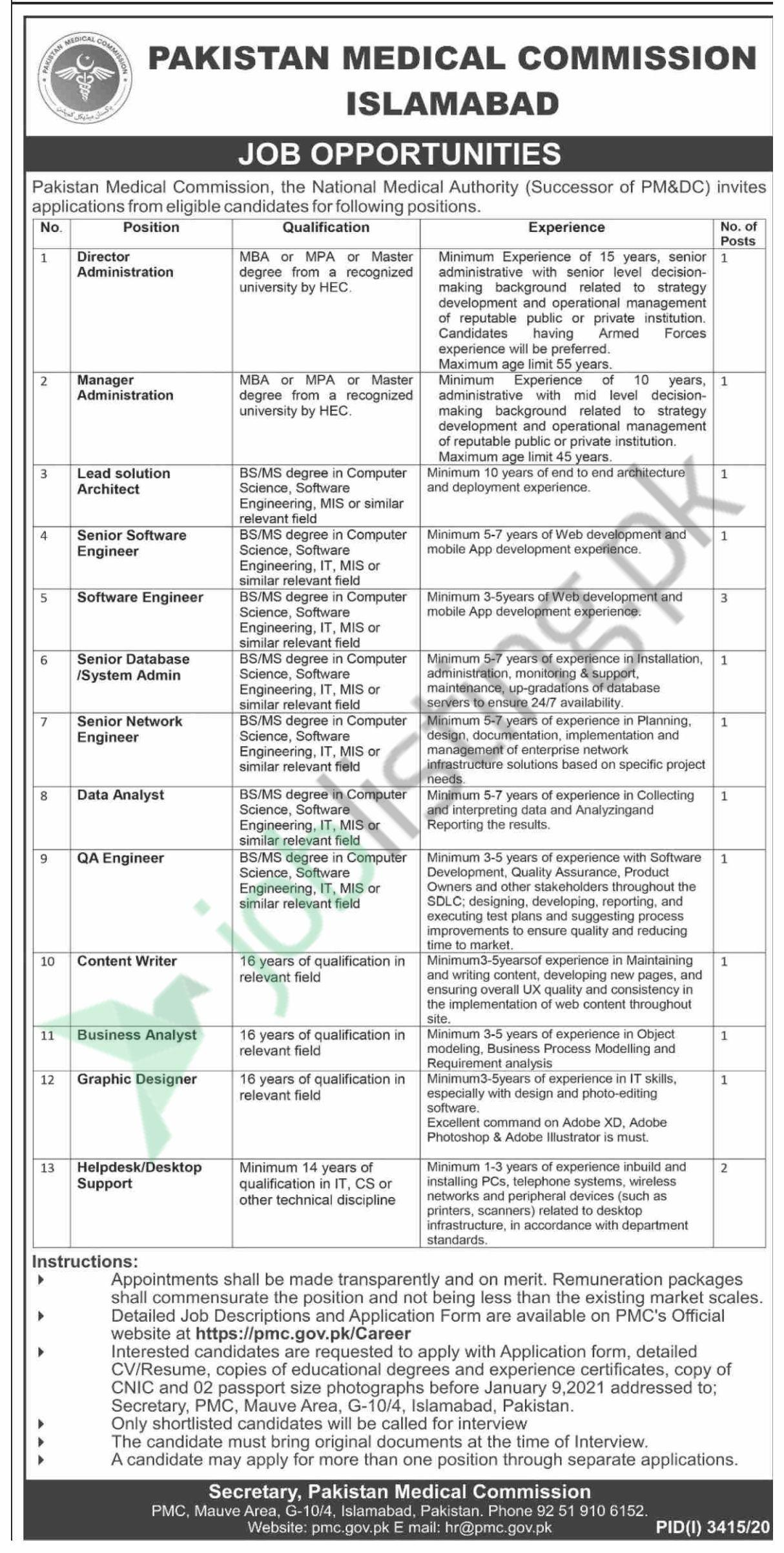 Jobs Opportunities in Pakistan Medical Commission PMC 2021