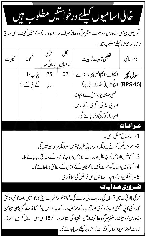 Garrison HRDC Human Resource Development Center Sargodha Jobs 2021