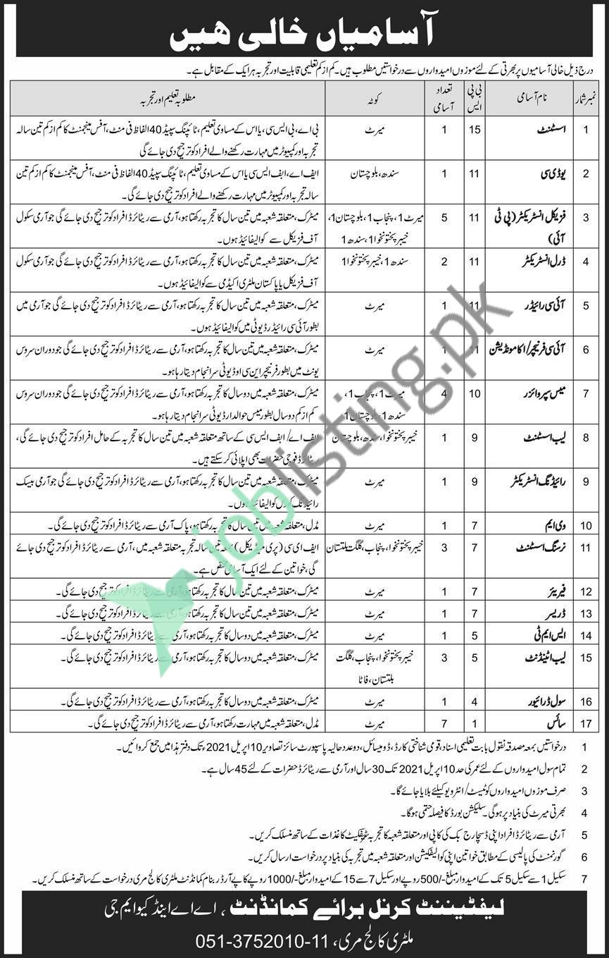 Pak Army Military College Murree Jobs 2021