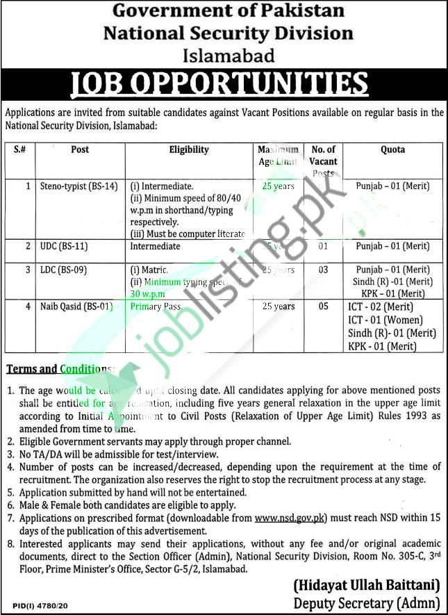 National Security Division Islamabad Jobs 2021