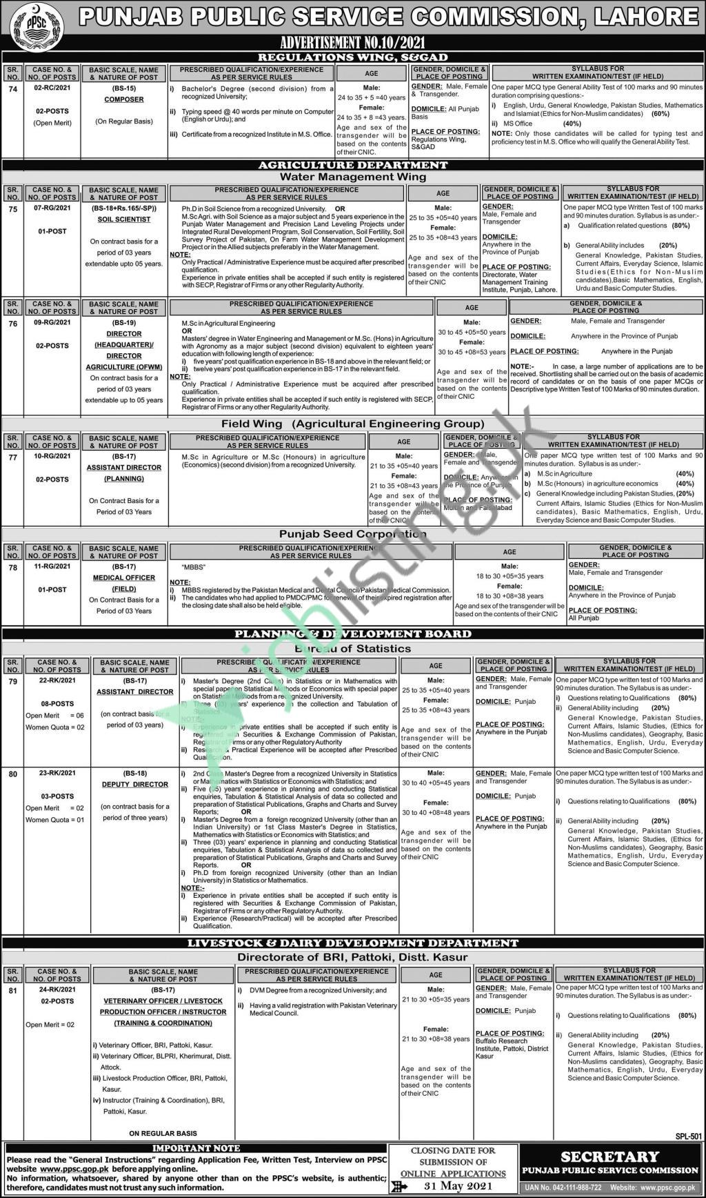 Assistant Director Jobs 2021 for PPSC Agriculture Department