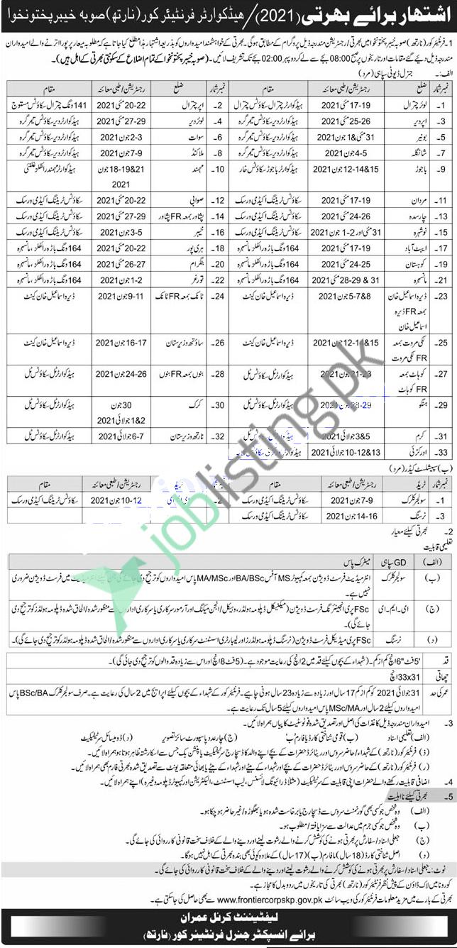 Frontier Corps FC KPK Jobs 2021 for General Duty Soldier