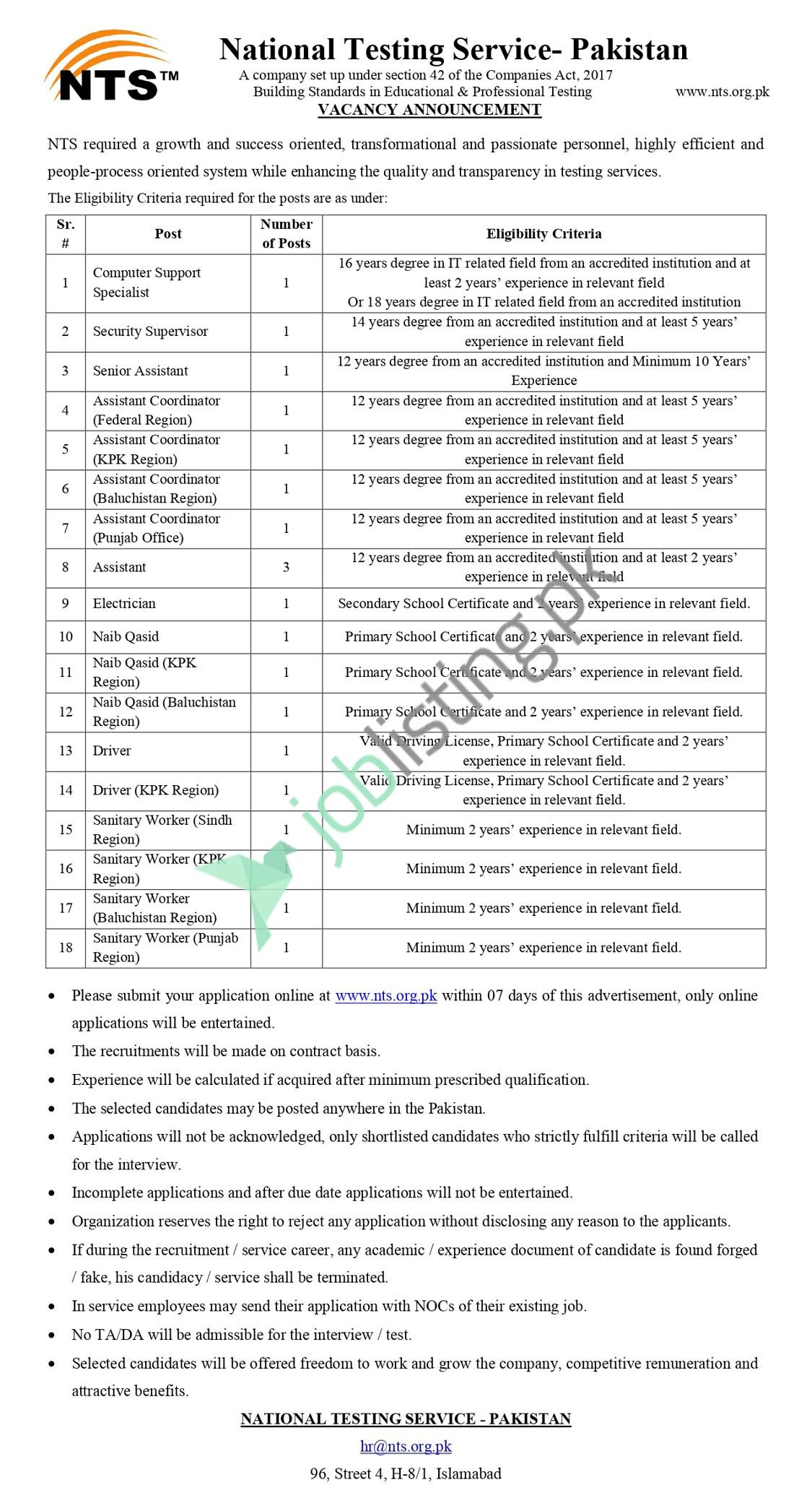 Situation Vacant - National Testing Service Pakistan Jobs 2021