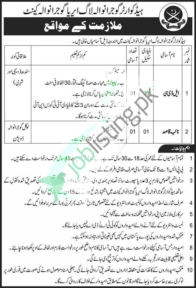 Situation Vacant in Headquarter Gujranwala Log Area Jobs 2021