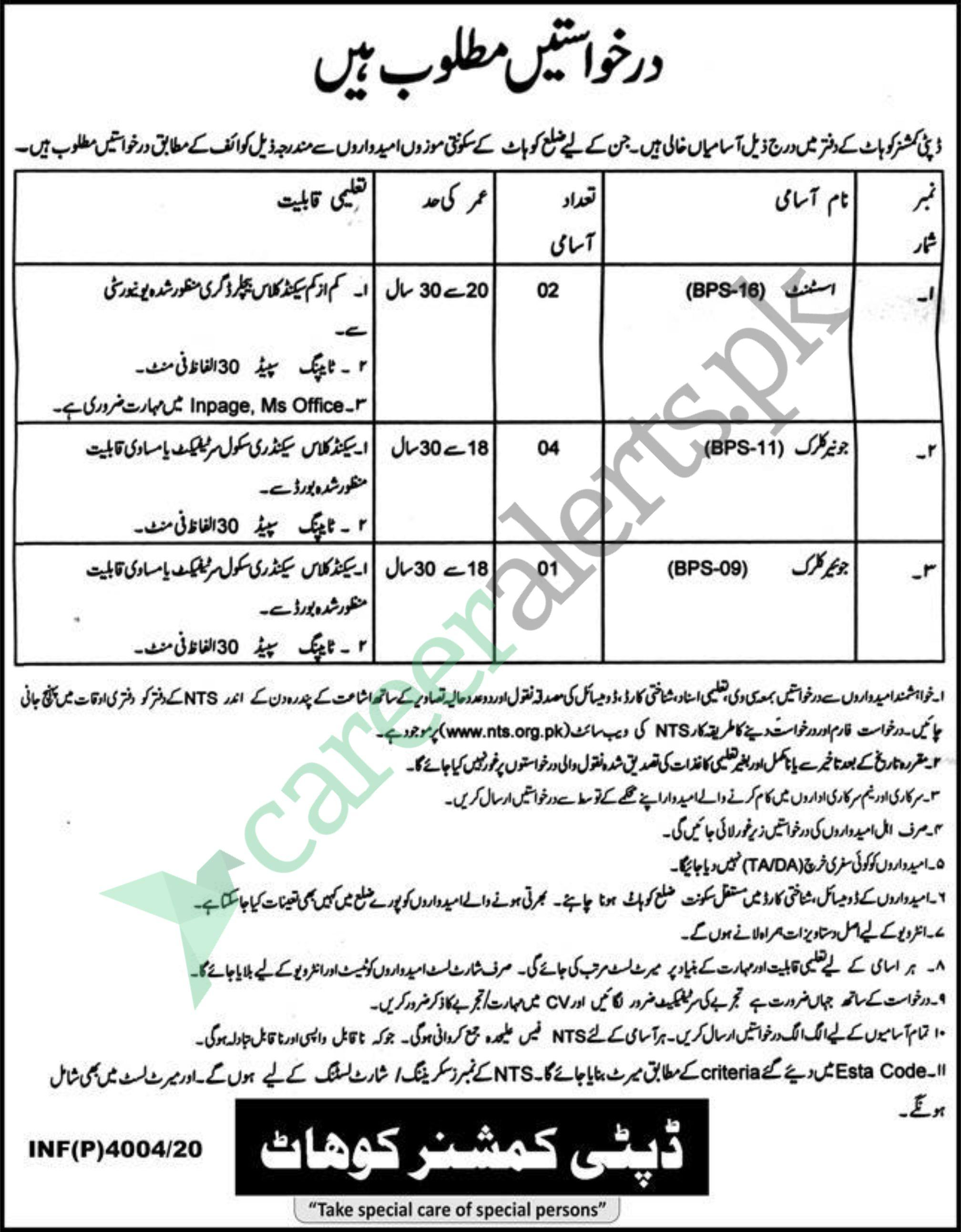 NTS Online Latest Jobs Deputy Commissioner Kohat November 2020