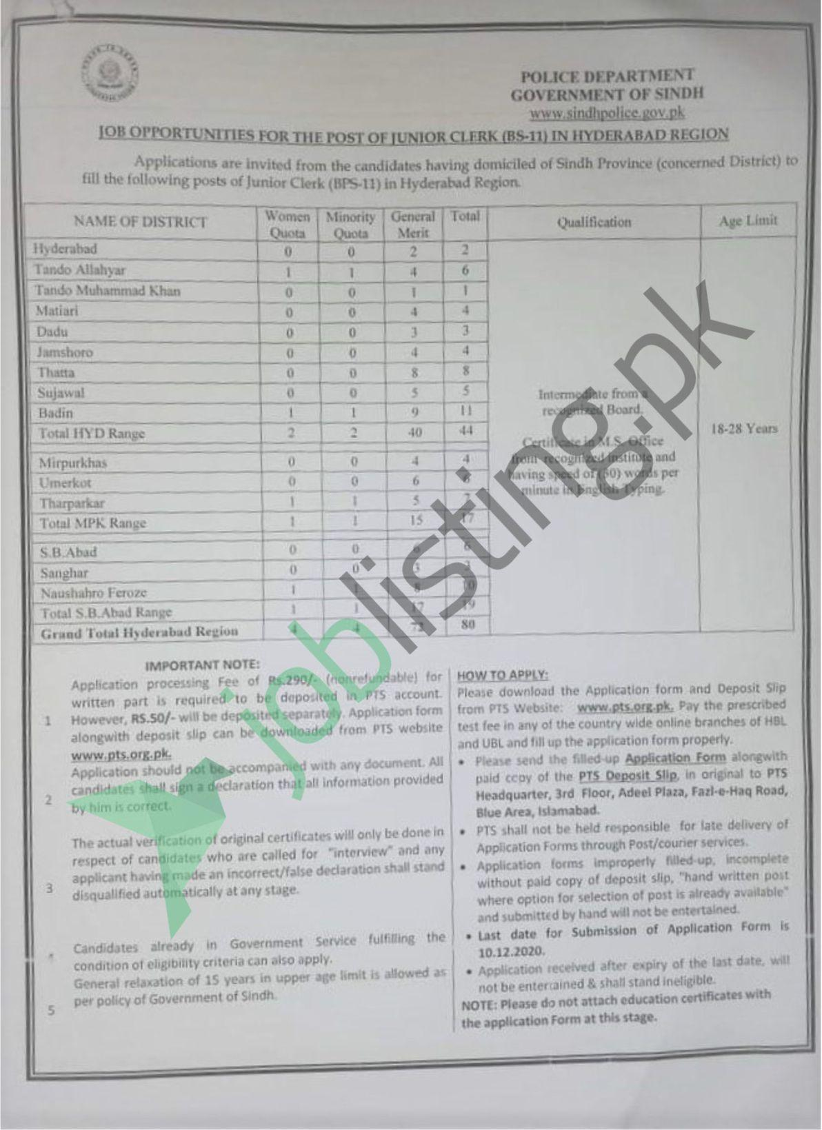Junior Clerk Jobs Sindh police 2020 (80 Vacancies)