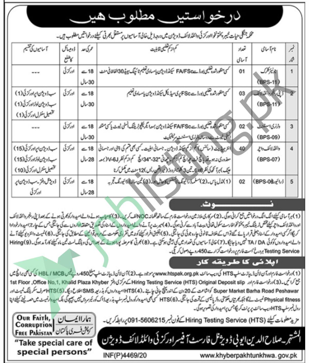 Wildlife Department KPK Jobs November 2020 | HTSPAK