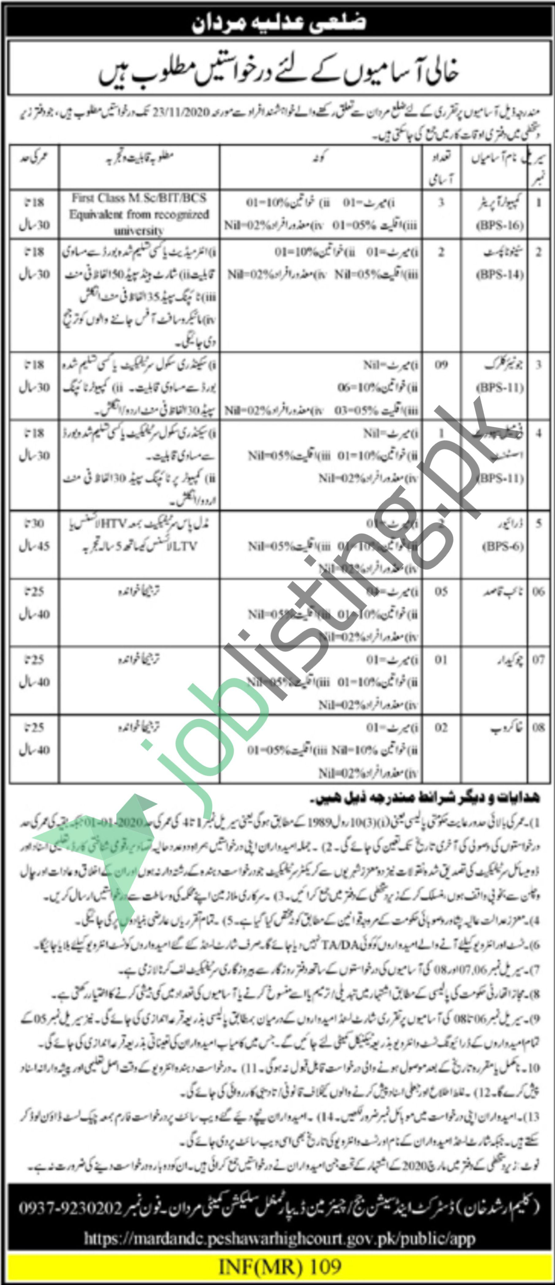 Computer Operator Jobs in District & Session Court Mardan November 2020